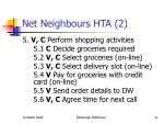 net neighbours hta 2