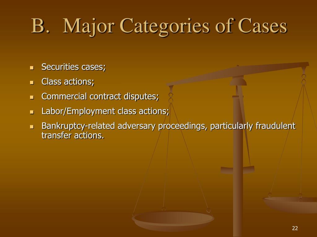 B.Major Categories of Cases