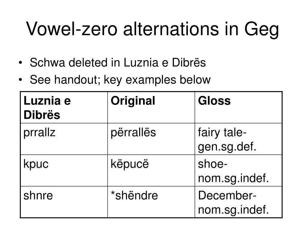 Vowel-zero alternations in Geg
