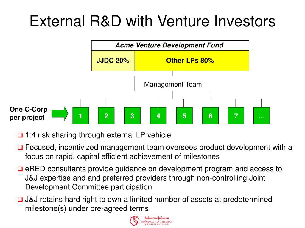 External R&D with Venture Investors