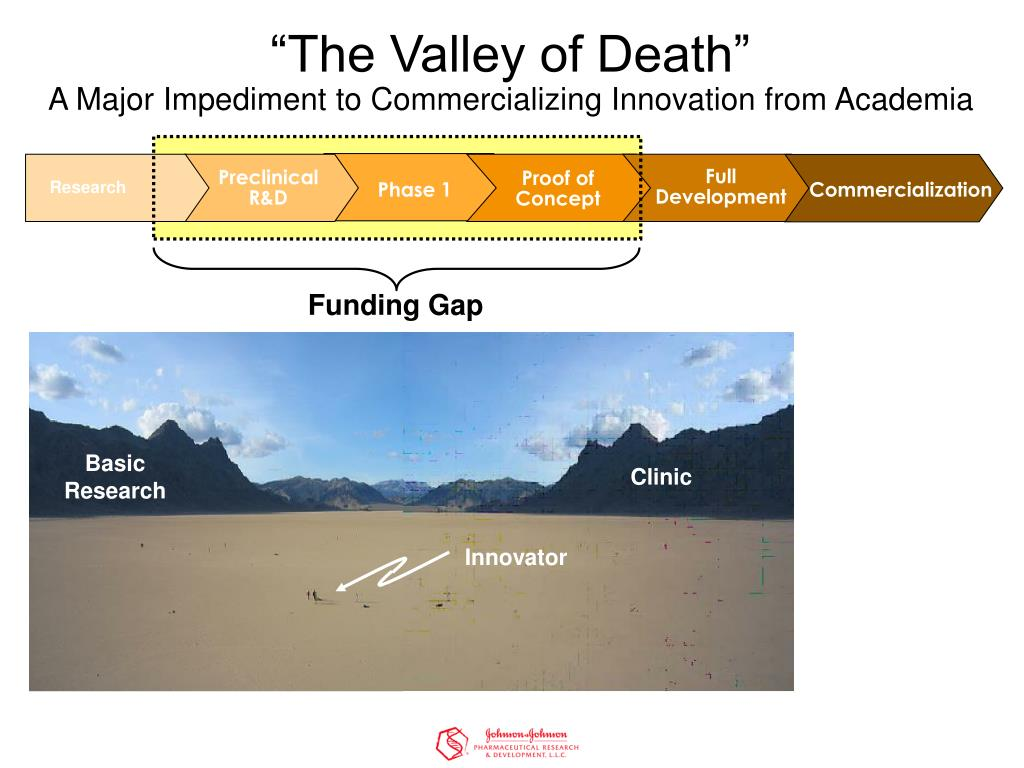"""""""The Valley of Death"""""""