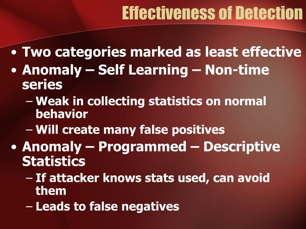 Effectiveness of Detection