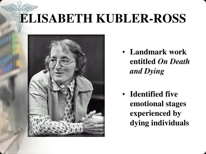 elizabeth kubler ross on death and dying Quotes authors  e  elisabeth kubler-ross  death and dying elisabeth kubler-ross follow unfollow born: july 8, 1926 died: august 24, 2004 occupation: psychiatrist.