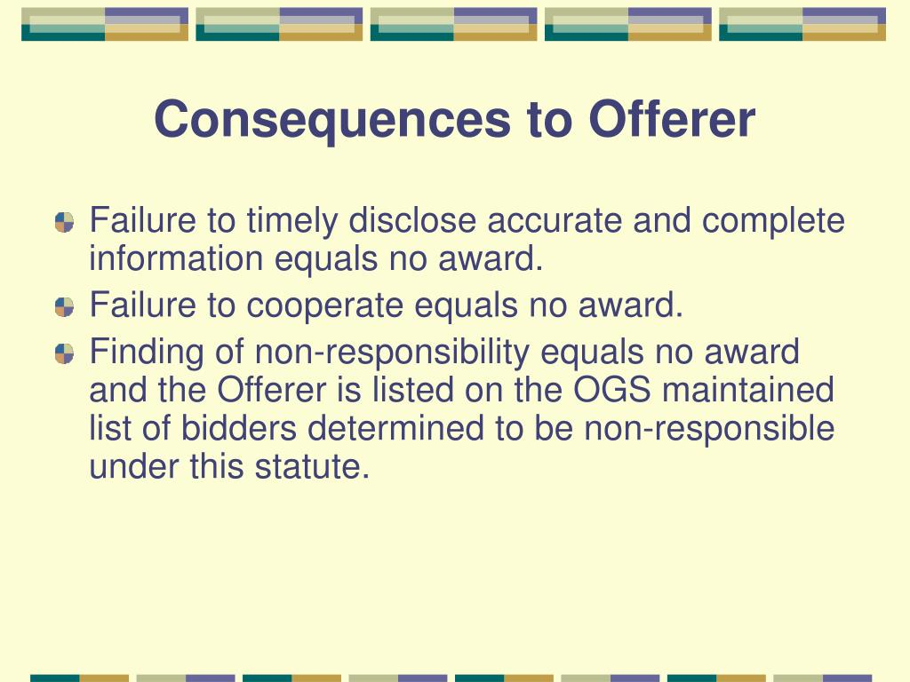 Consequences to Offerer
