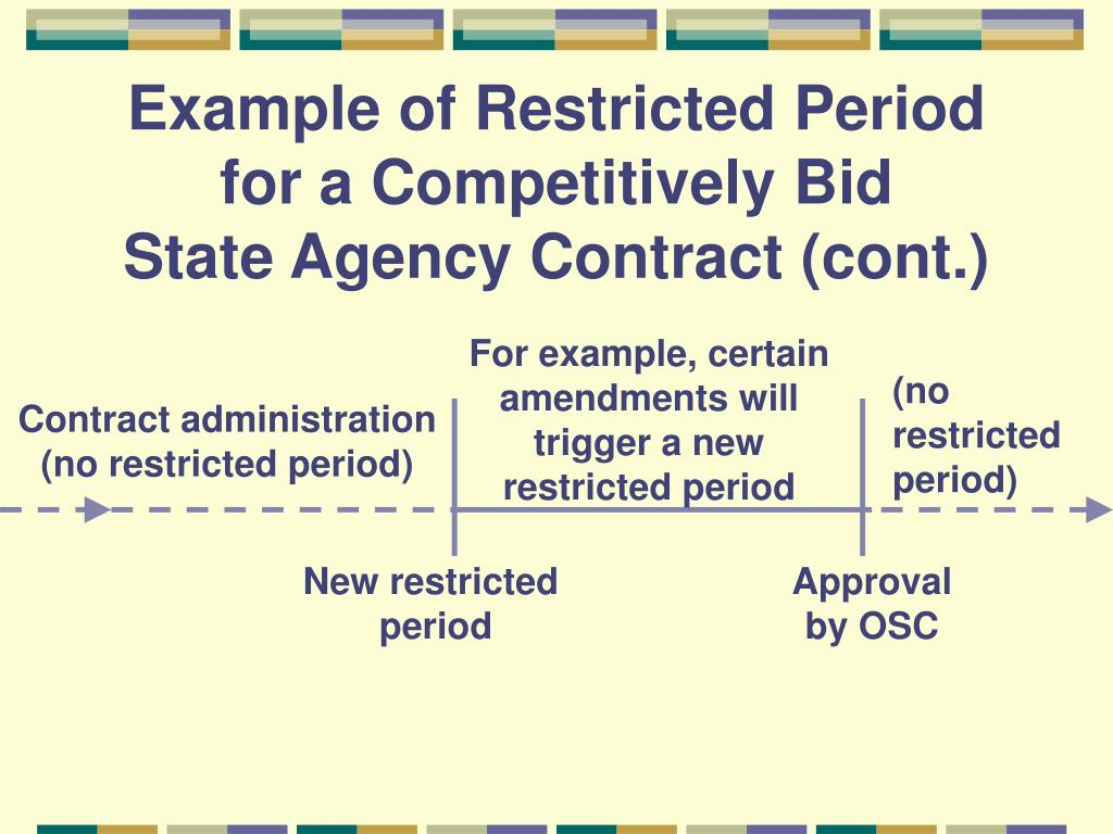 Example of Restricted Period