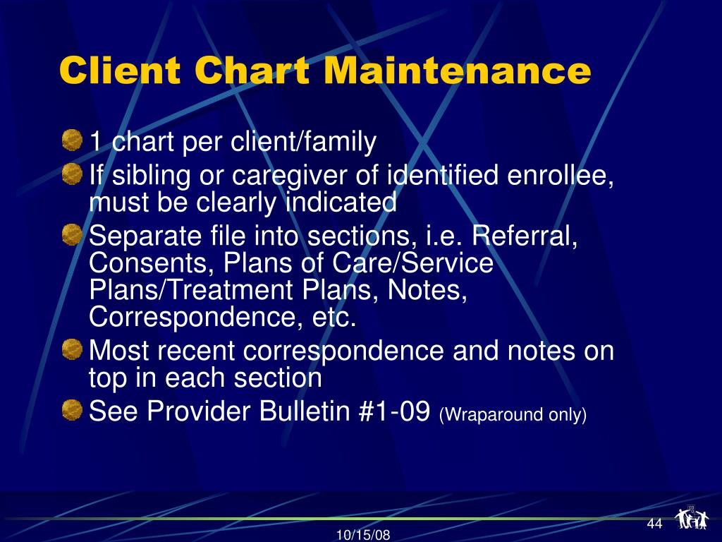 Client Chart Maintenance