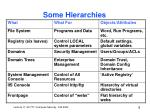 some hierarchies