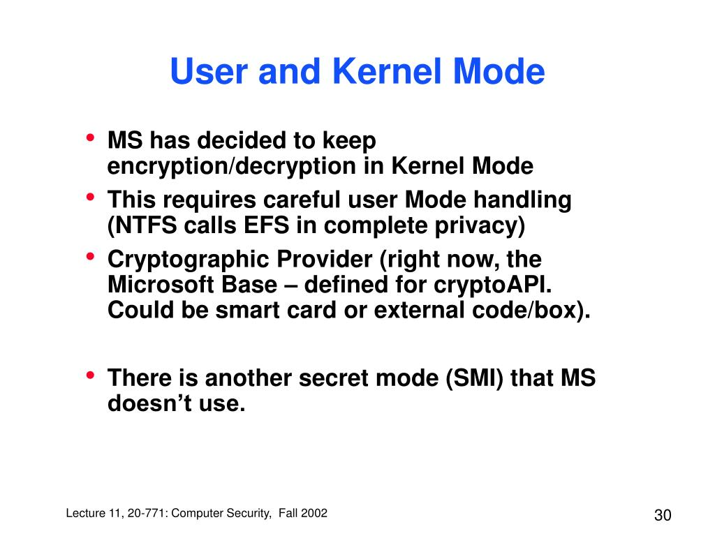 User and Kernel Mode