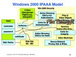 windows 2000 ipaaa model20