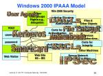 windows 2000 ipaaa model36