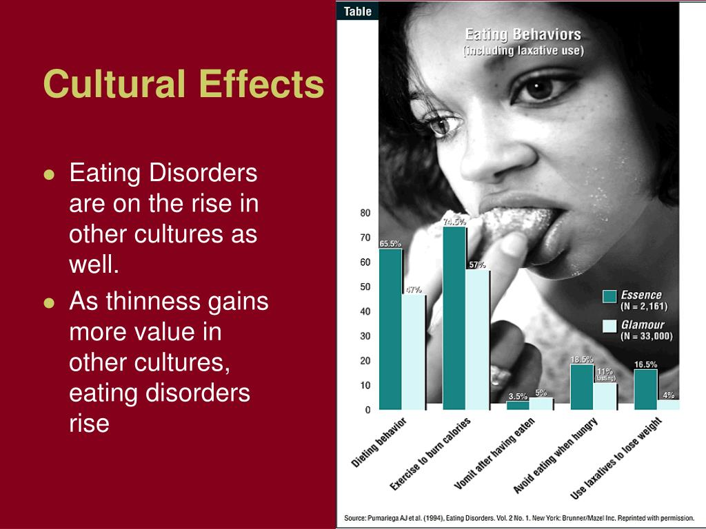 Cultural Effects
