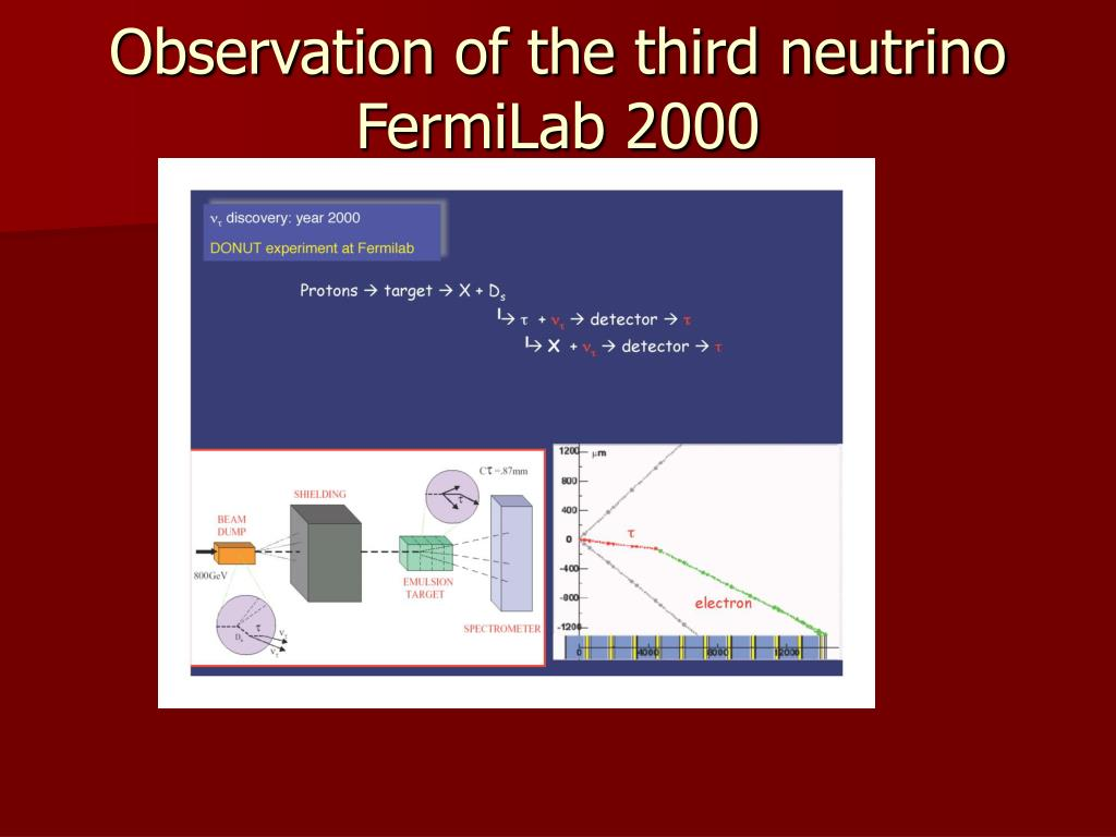 Observation of the third neutrino