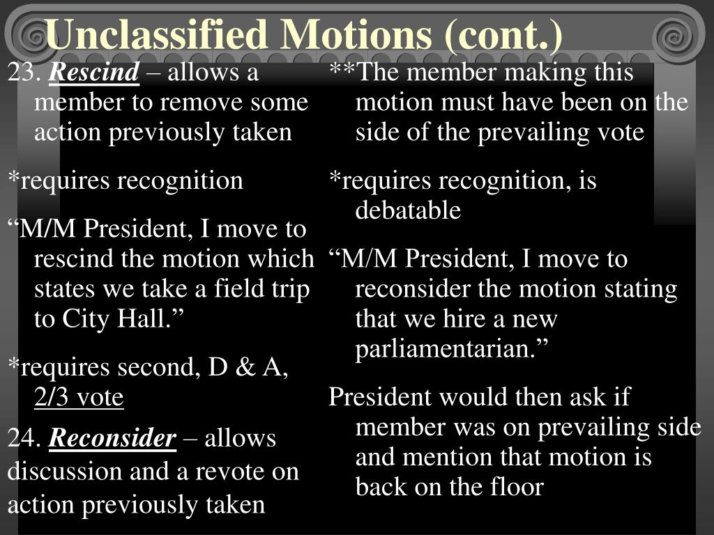 Unclassified Motions (cont.)