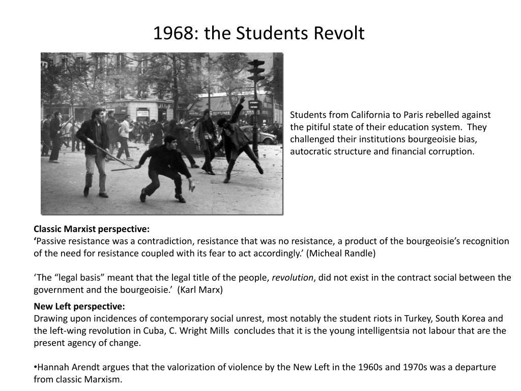 1968: the Students Revolt