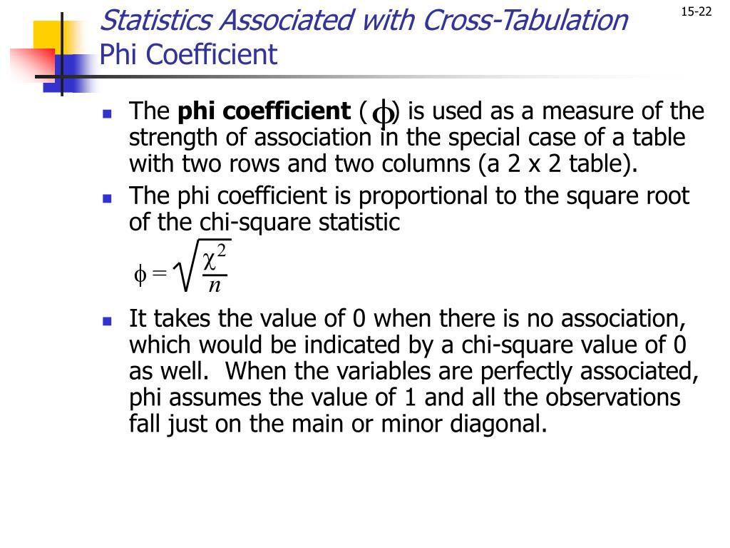 Statistics Associated with Cross-Tabulation