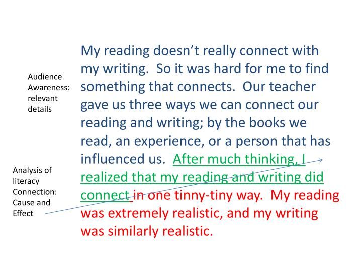 My reading doesn't really connect with my writing.  So it was hard for me to find something that connects.  Our teacher gave us three ways we can connect our reading and writing; by the books we read, an experience, or a person that has influenced us.