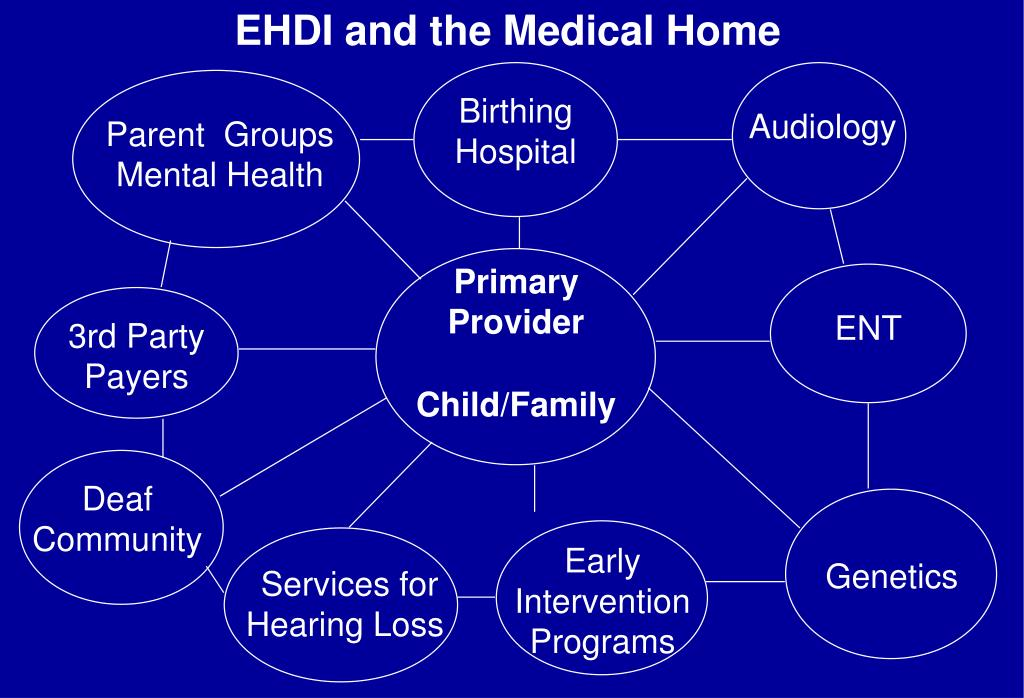 EHDI and the Medical Home