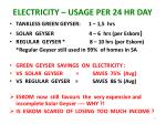 electricity usage per 24 hr day