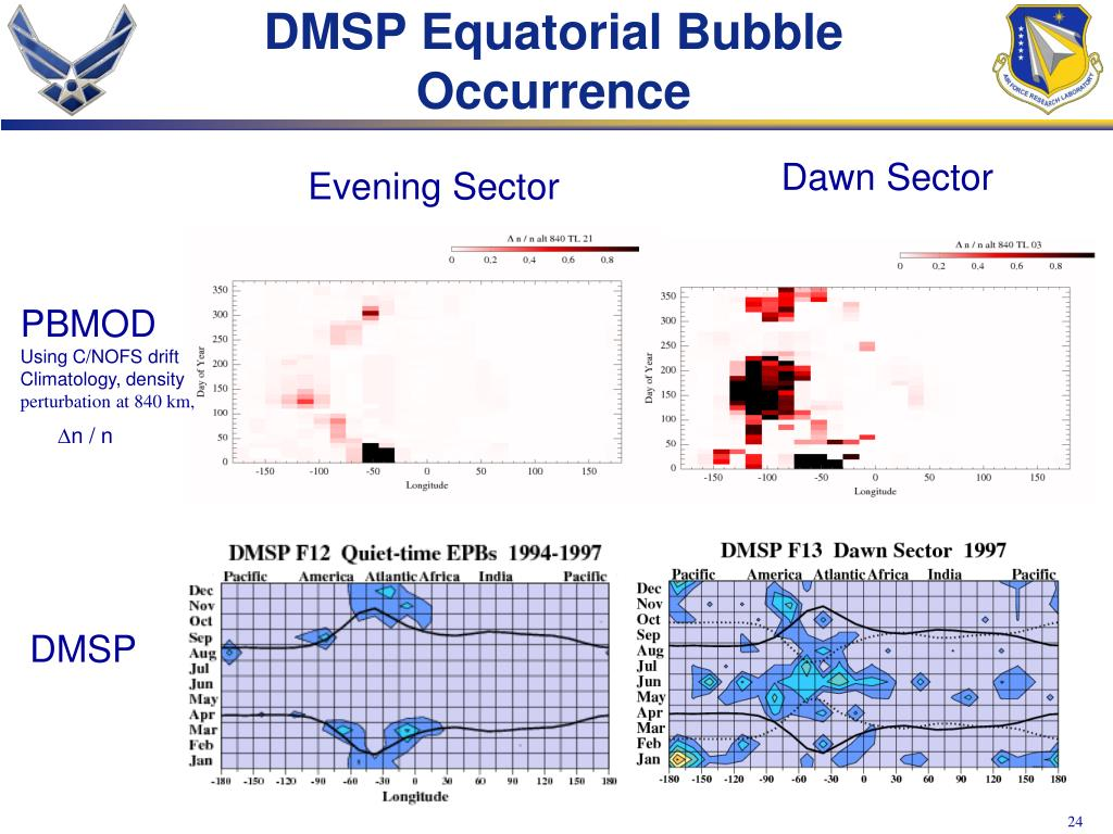 DMSP Equatorial Bubble Occurrence