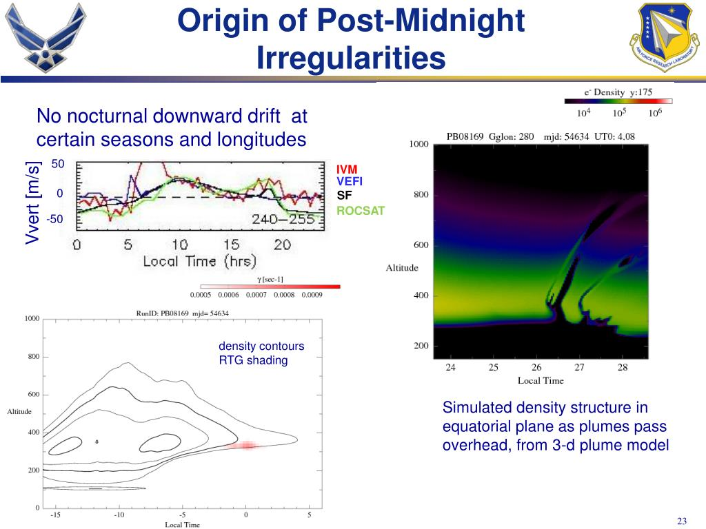 Origin of Post-Midnight Irregularities