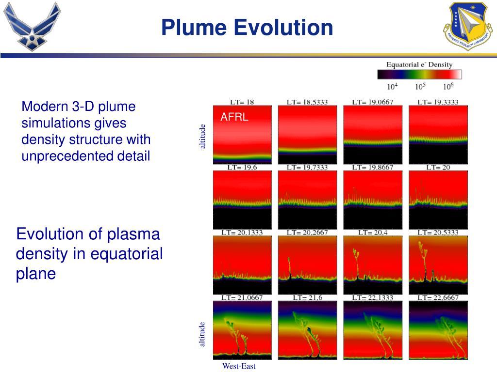 Plume Evolution