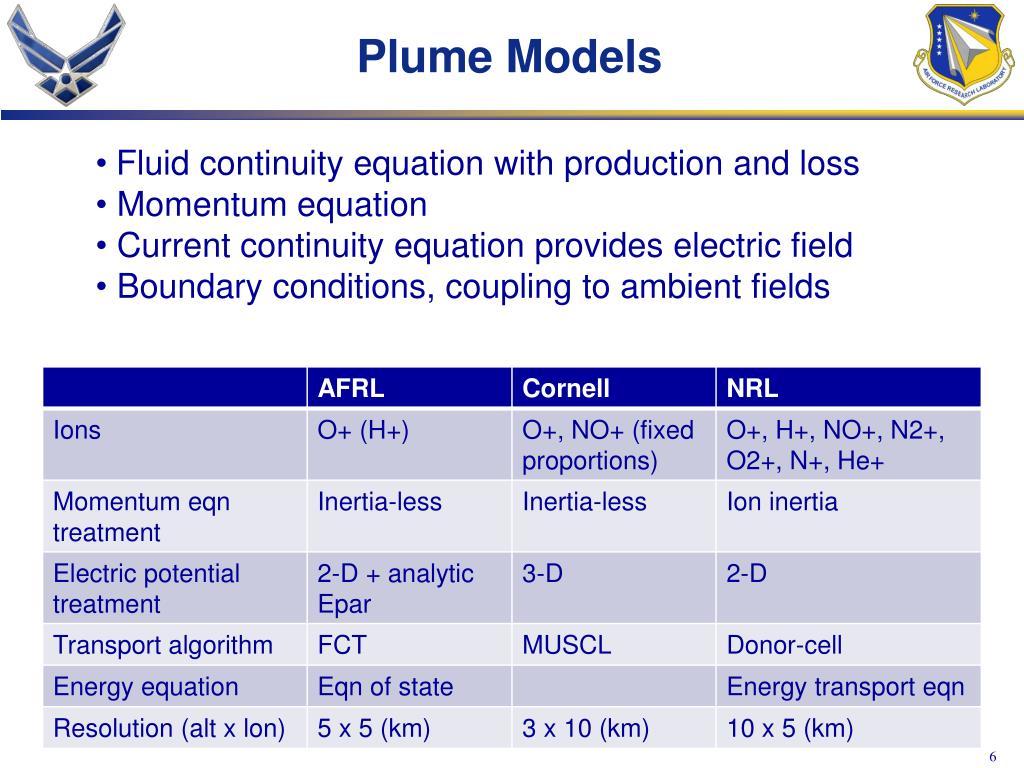 Plume Models