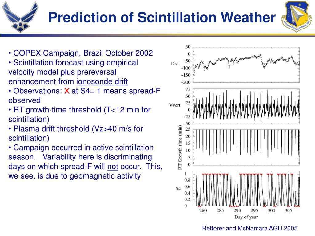 Prediction of Scintillation Weather