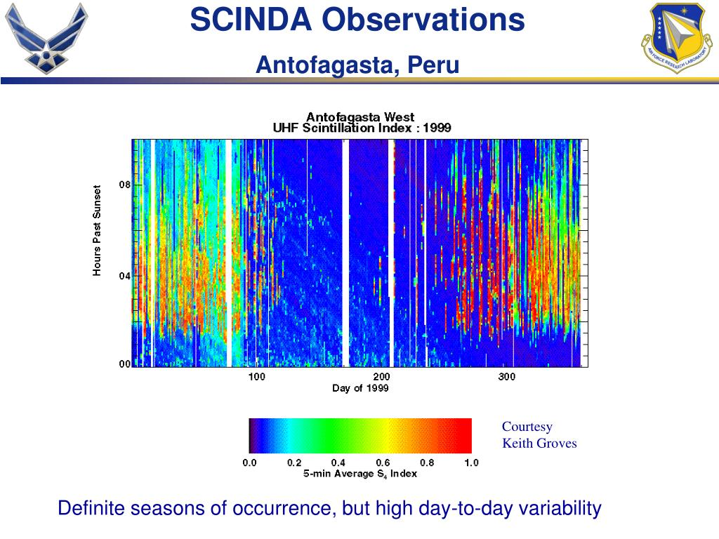 SCINDA Observations