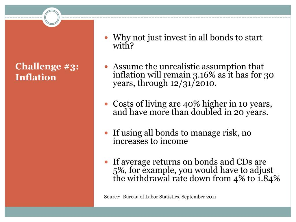 Why not just invest in all bonds to start with?