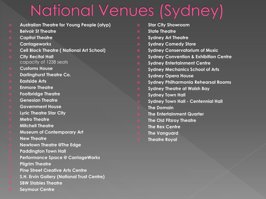 National Venues (Sydney)