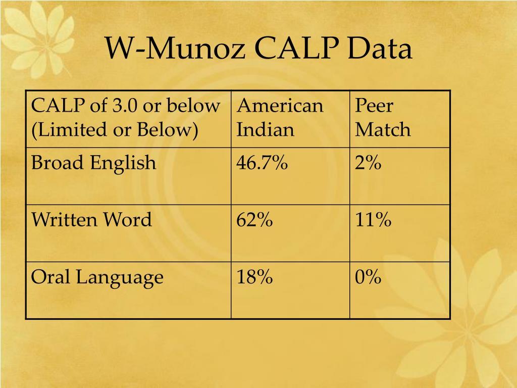 W-Munoz CALP Data