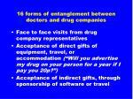 16 forms of entanglement between doctors and drug companies