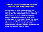 16 forms of entanglement between doctors and drug companies43