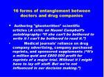 16 forms of entanglement between doctors and drug companies46