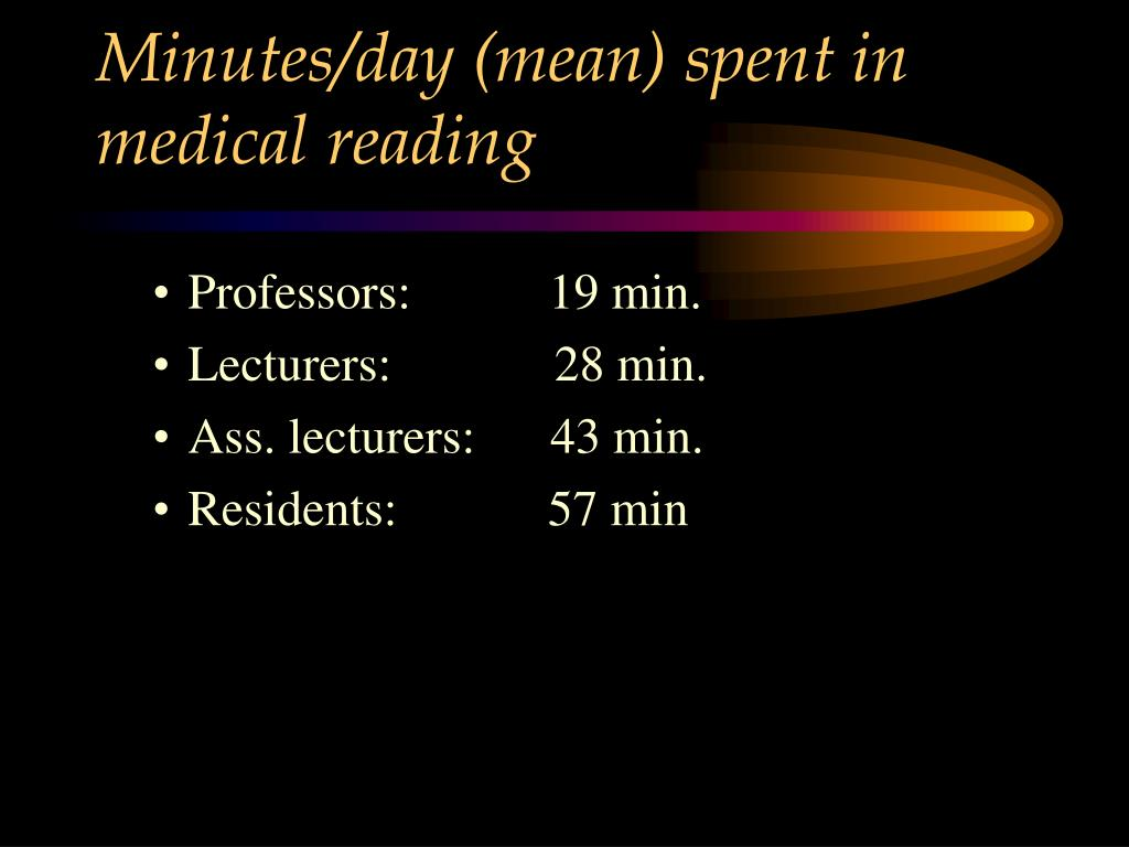 Minutes/day (mean) spent in medical reading