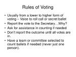rules of voting
