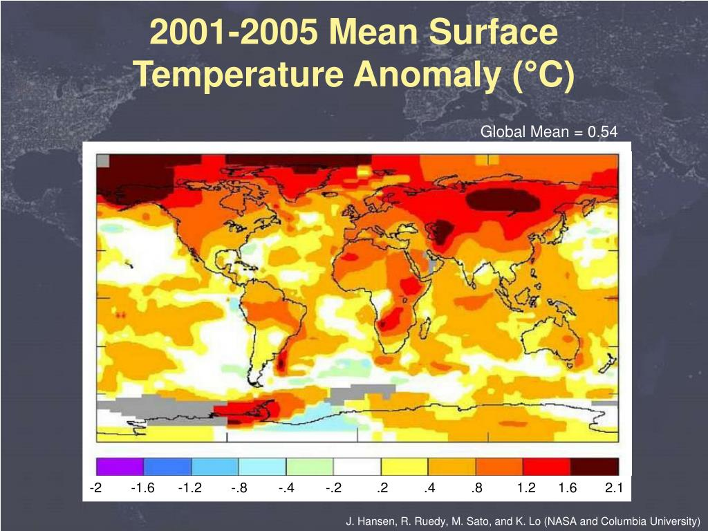 2001-2005 Mean Surface Temperature Anomaly (
