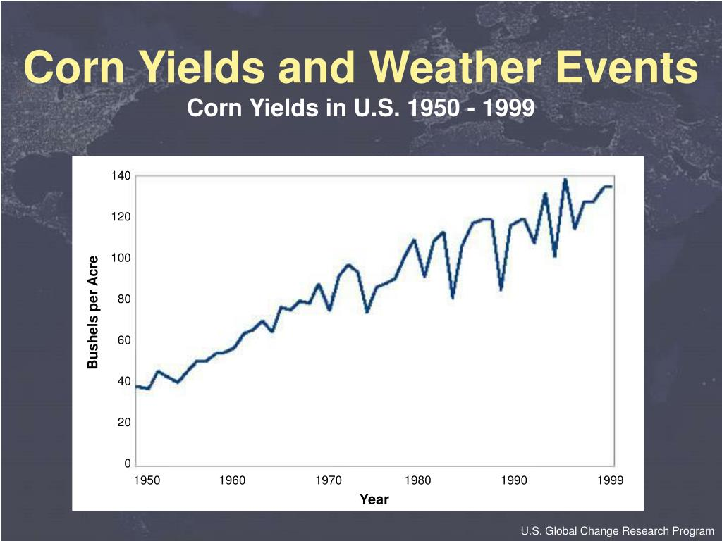 Corn Yields and Weather Events