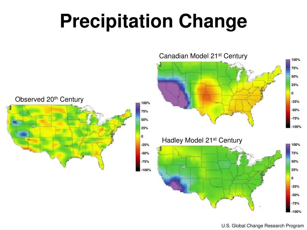 Precipitation Change
