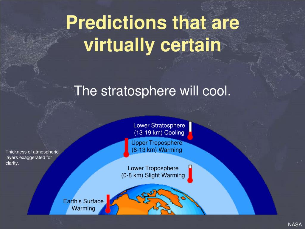 The stratosphere will cool.
