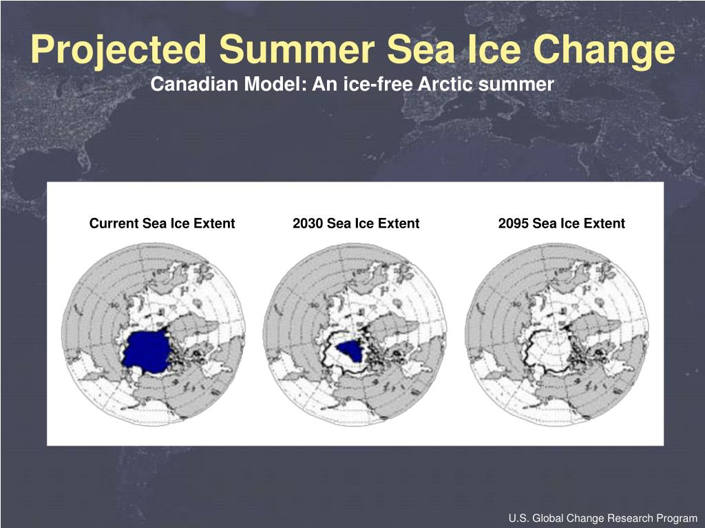 Projected Summer Sea Ice Change