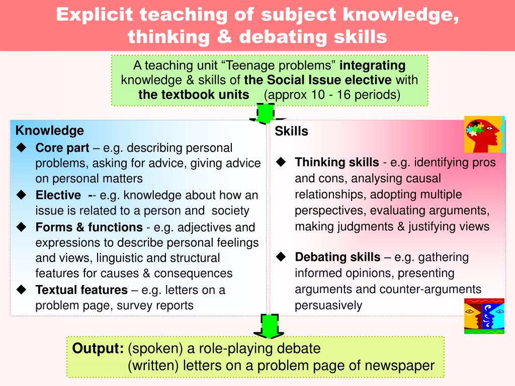 Explicit teaching of subject knowledge,