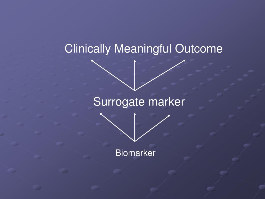 Clinically Meaningful Outcome