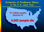 estimates of foodborne illness in the u s each year