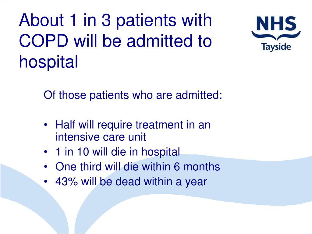 About 1 in 3 patients with COPD will be admitted to hospital