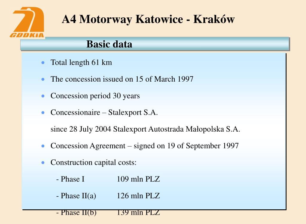 A4 Motorway Katowice - Kraków