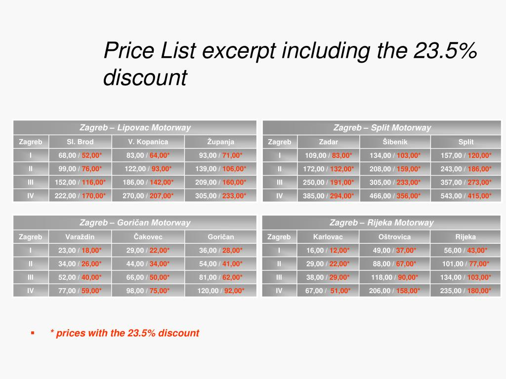 Price List excerpt including the 23.5% discount