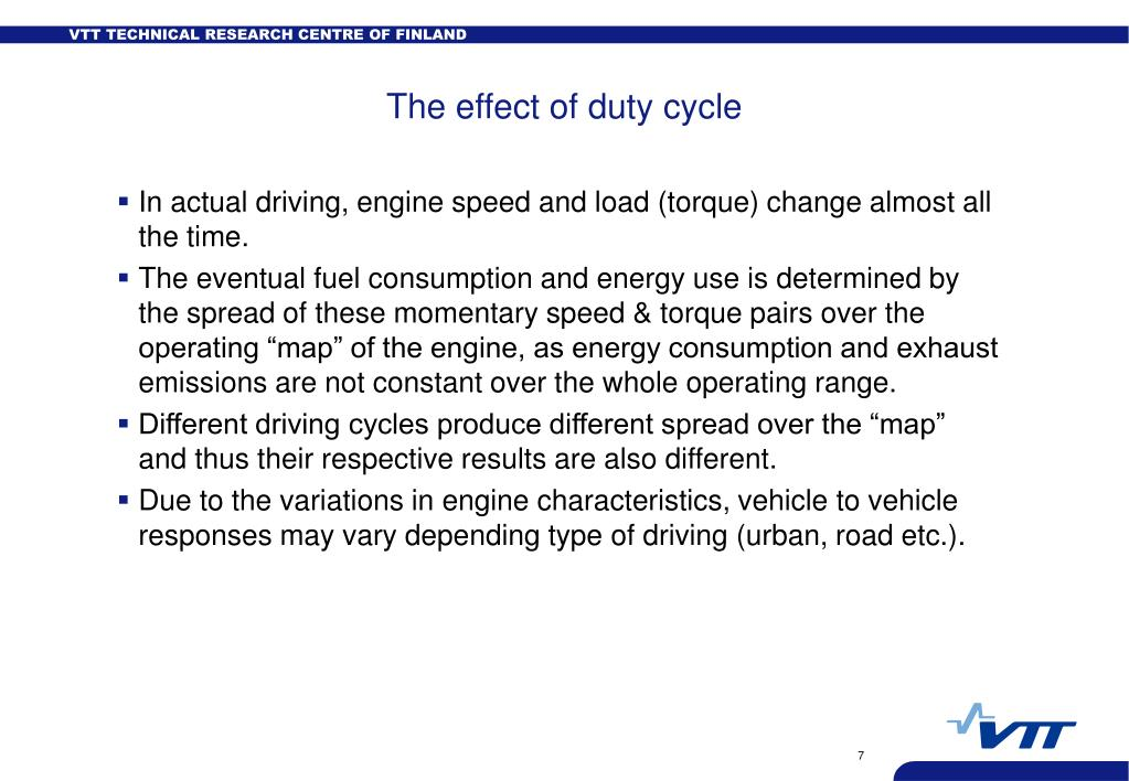 The effect of duty cycle