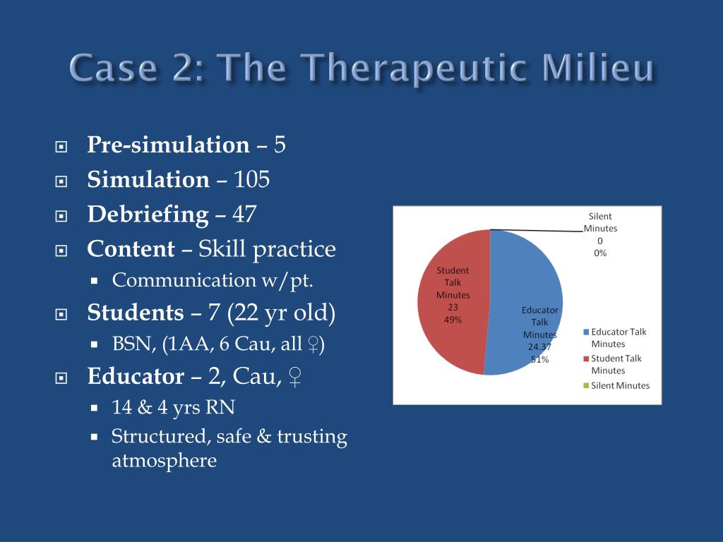 Case 2: The Therapeutic Milieu