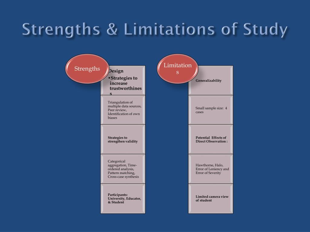 Strengths & Limitations of Study